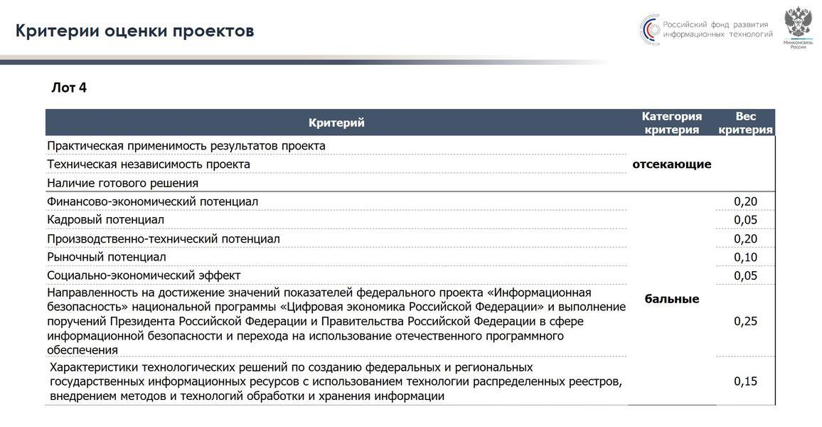 https://indicator.ru/thumb/0x600/filters:quality(75):no_upscale()/imgs/2020/02/05/18/3764318/09fb2acbe220b8de280fd3fa29ab72f628ed9fd4.jpg