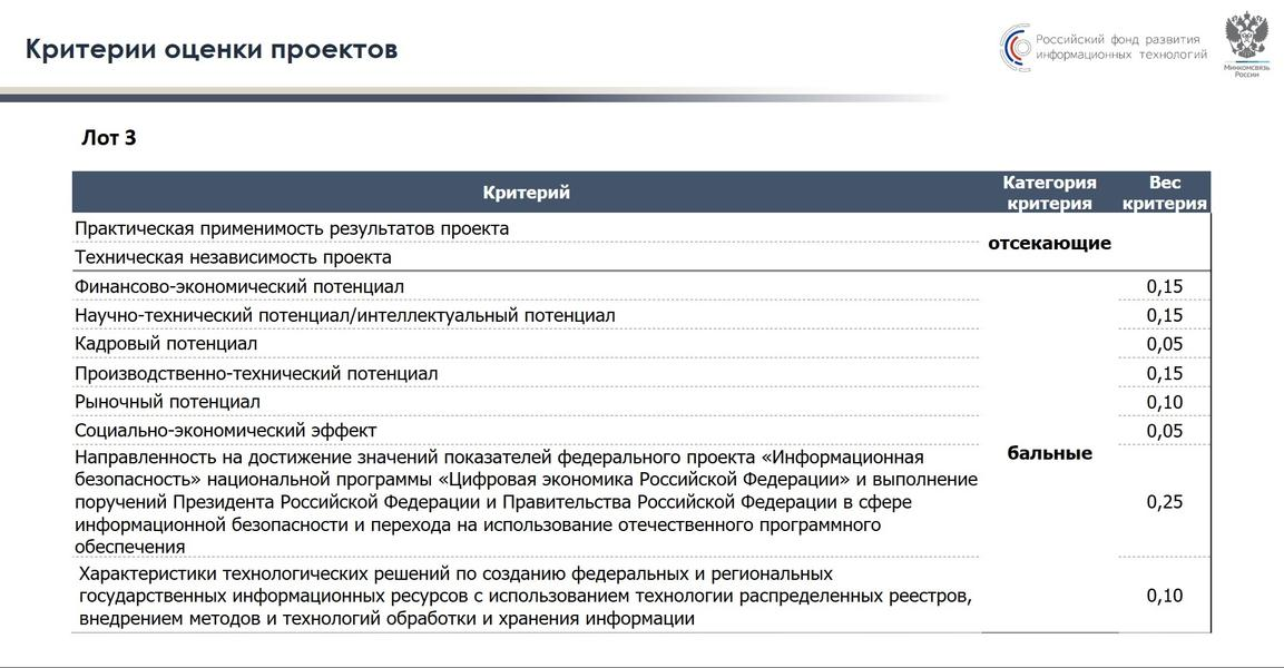 https://indicator.ru/thumb/1153x0/filters:quality(75):no_upscale()/imgs/2020/02/05/18/3764317/a6dbb88ff507546abed8729754f73d4f9c009e78.jpg